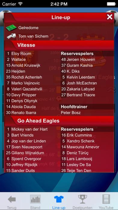 Eredivisie Voetbal