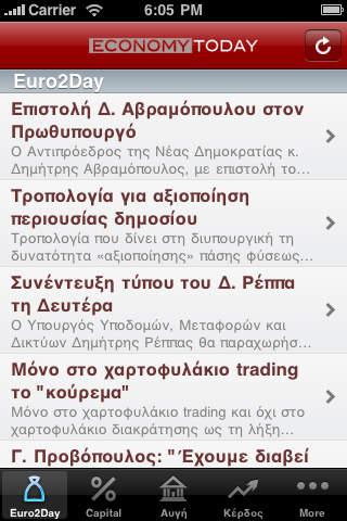 EconomyToday