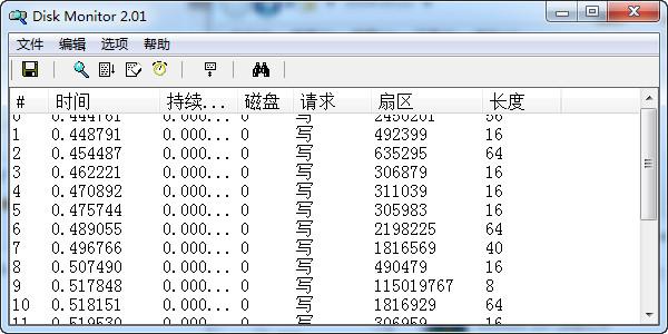 硬盘监控软件(Diskmon) v2.01汉化版