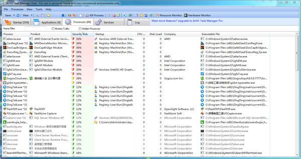 AnVir Task Manager Free(任务管理程序) V8.1.0绿色免费版