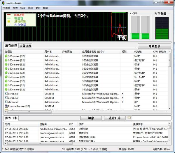 进程优化工具(Process Lasso Pro) v8.9.8.52中文绿色版