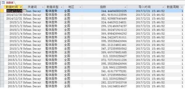 百度指数导出软件