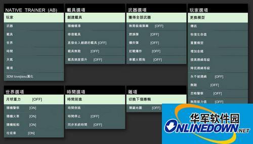 侠盗猎车5 v1.0.350.2中文游戏内置修改器 1