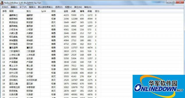信长之野望14:创造 PK版 1.02Build0601多功能修改器 1