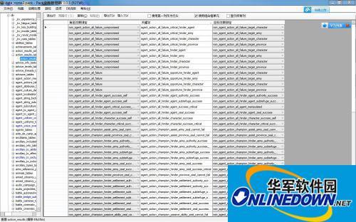 《罗马2:全面战争》PFM-MOD编辑工具v3.0.3汉化版