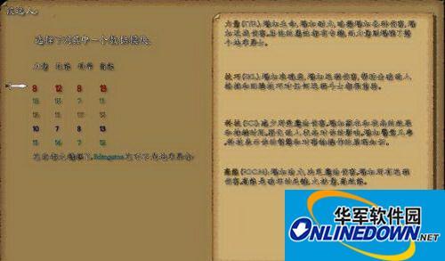 《地牢学院》3DM轩辕汉化组汉化补丁v2.0