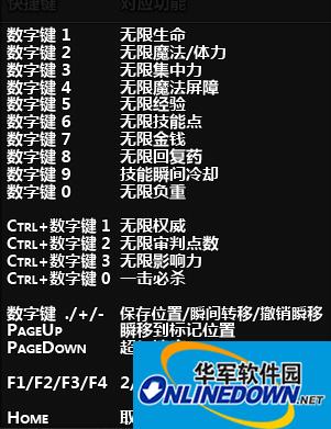 龙腾世纪3:审判十八项修改器Update10