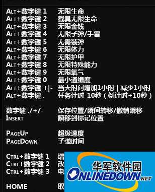 侠盗飞车5十九项修改器1.0.505.2