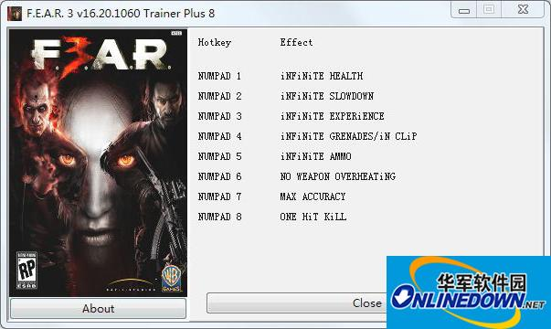 《极度恐慌3》v16.0.20.1060八项修改器 1