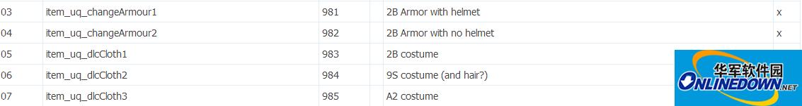 尼尔机械纪元DLC服装MOD