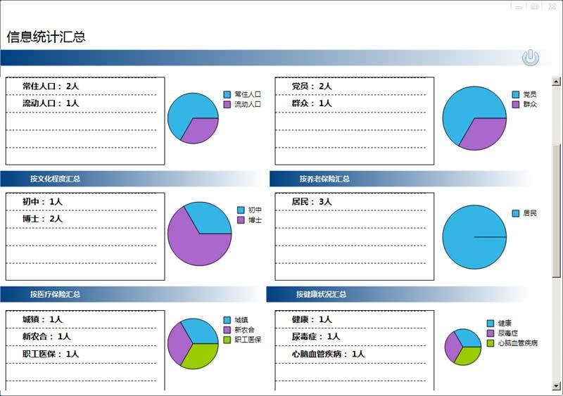 社区人口房屋管理系统