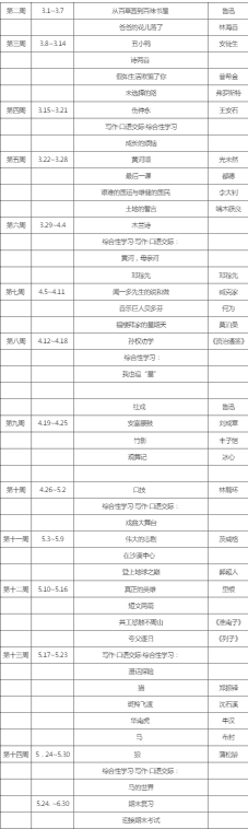 初中人教版语文七年级下册教学计划