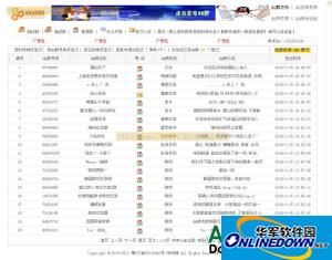 QQ群发布系统-哈哈搜