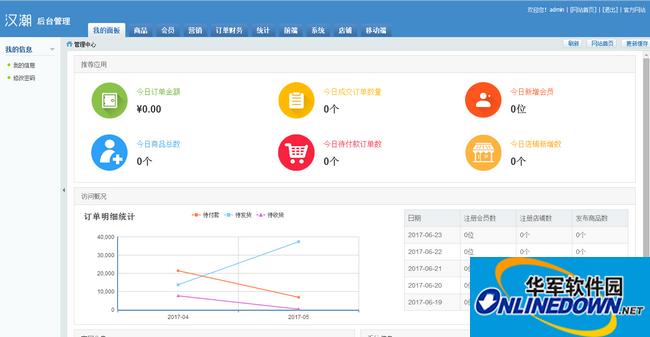 汉潮B2B2C多用户商城系统