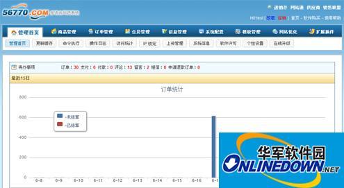 乐彼多语言网店系统(56770 Eshop)