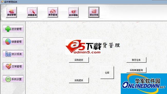 超市管理系统(三层架构)