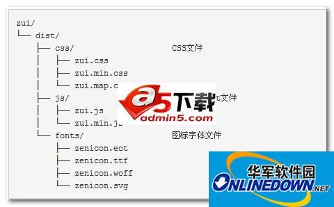 ZUI前端html5框架