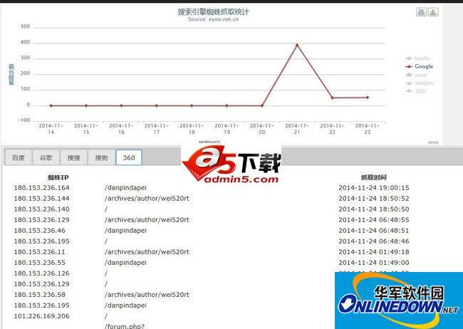 wordpress SEO蜘蛛访问统计插件 PC版