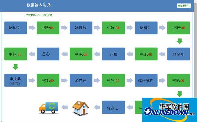 发货统计微型ERP系统