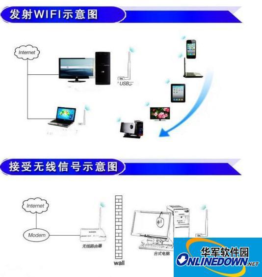 乐光n18无线网卡驱动程序