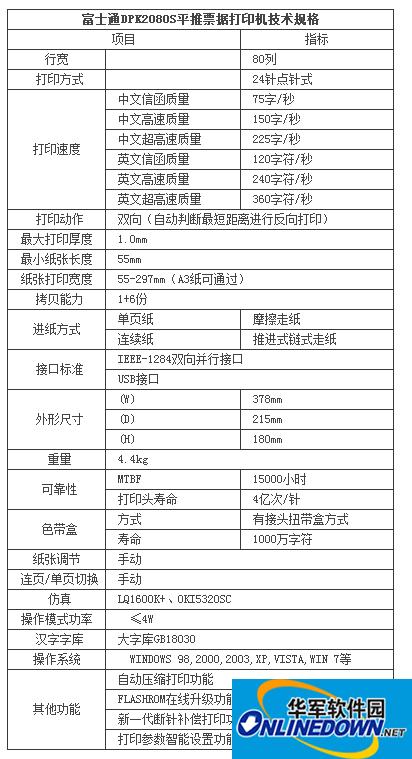 富士通dpk2080s打印机驱动程序