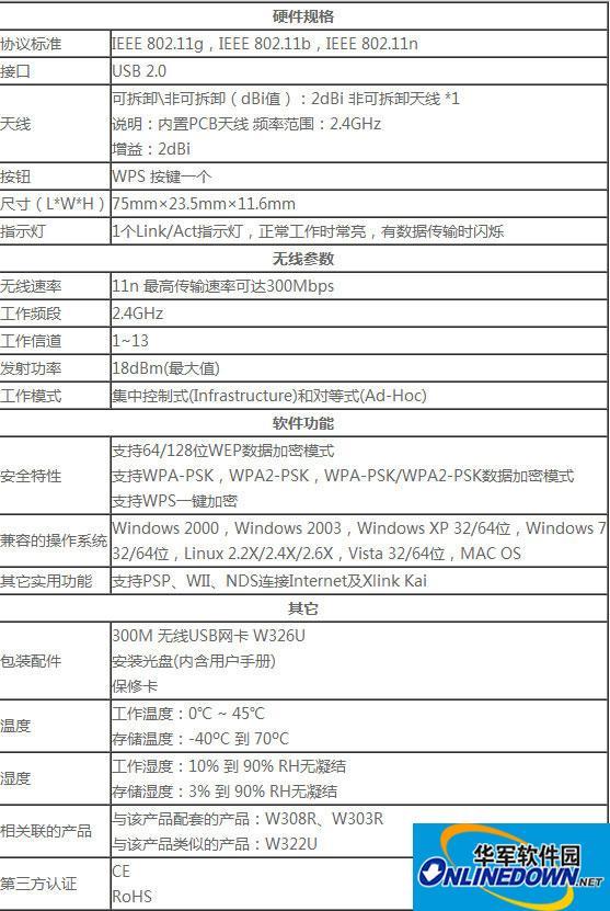 腾达W326U无线网卡驱动程序