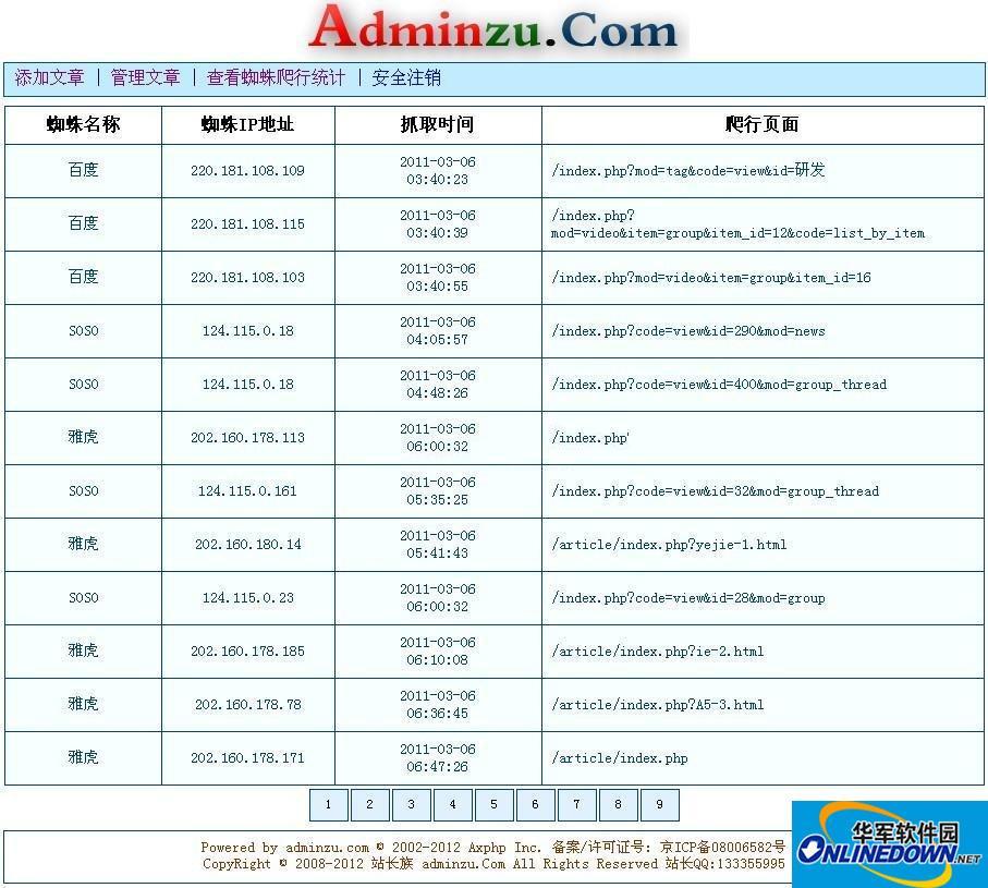 阿西文章管理系统 5