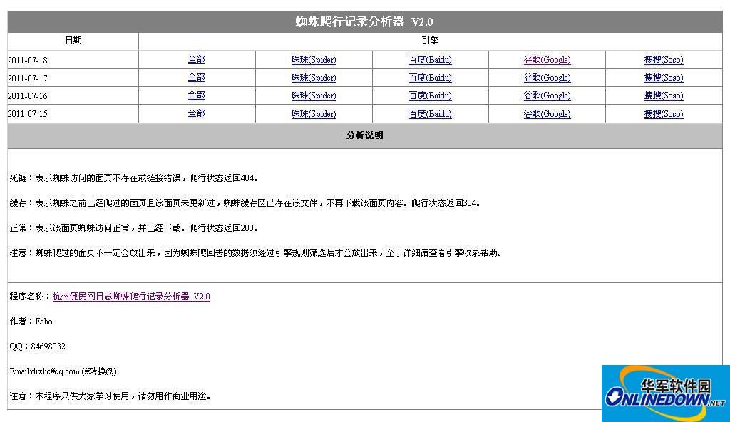 杭州便民网蜘蛛爬行记录分析工具 2