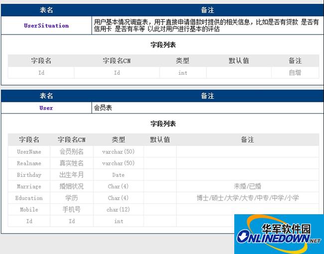 数据库表结构管理工具