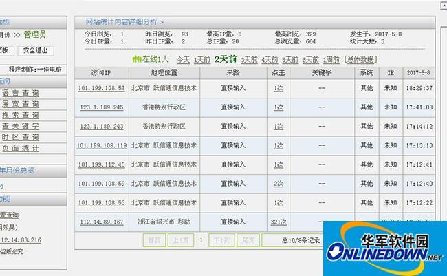 网站统计分析系...