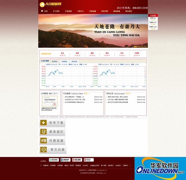 贵金属金融交易投资类企业网站织梦模板 5.7