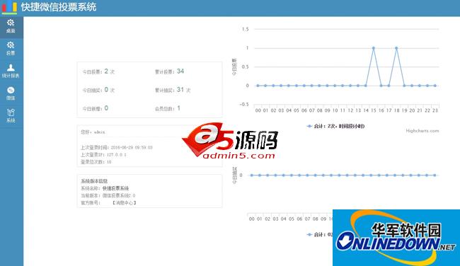快捷微信投票系统 2