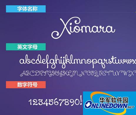 XiomaraScript