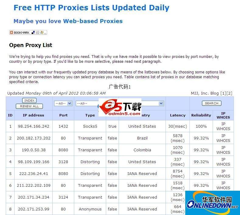 Proxy900 HTTP代理列表小偷 1.1 修改版