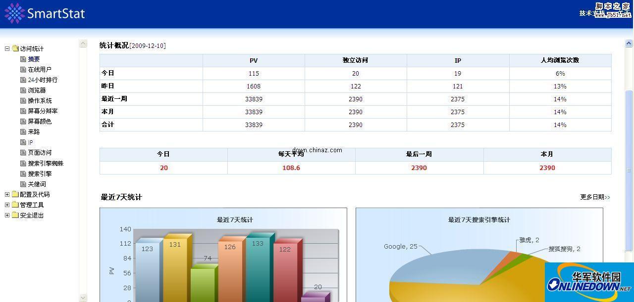 SmartStat 网站流量统计系统asp版 PC版