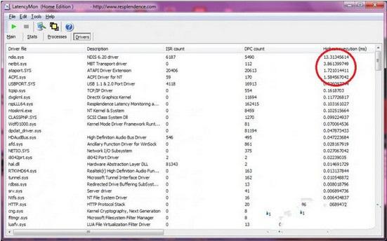 LatencyMon音频适用性检查器