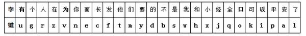 字组字输入法