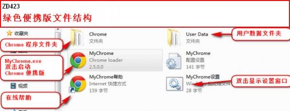chrome便携版制作工具(MyChrome)
