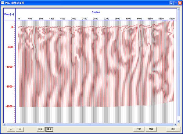 电法-曲线类型图 1.0绿色版