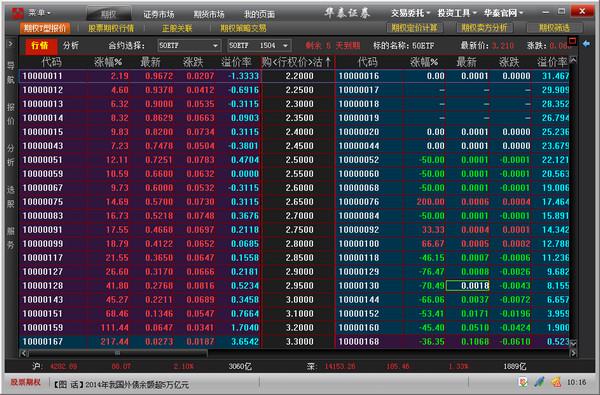 华泰证券股票期权交易系统