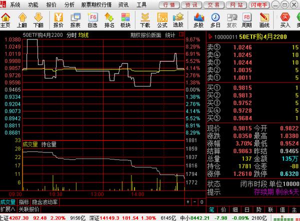 中信建投网上交易期权版