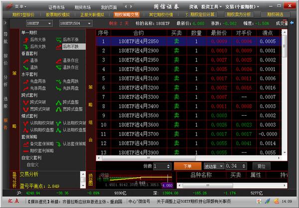 国信证券汇点个股期权专业投资系统