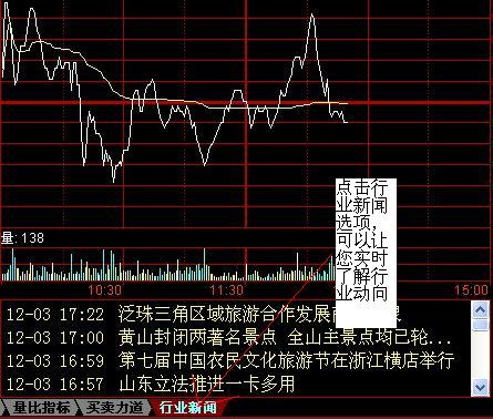 中银国际证券同花顺