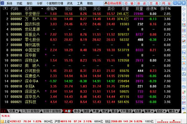 国海证券通达信期权模拟交易系统