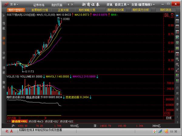 浙商证券股票期权投资交易系统