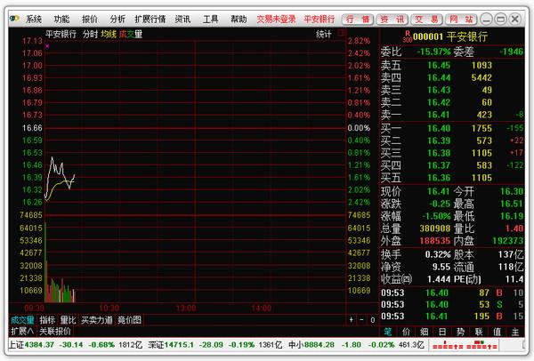 英大证券网上交易客户端