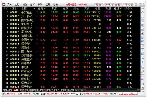 国开证券融资融券客户端