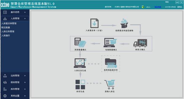 智慧仓库管理系统基本版 V1.1官方版