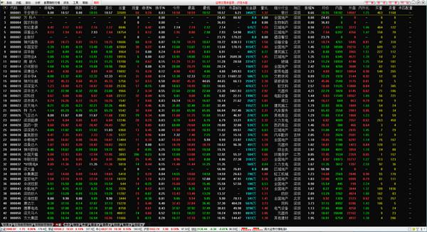 英大证券期权仿真交易