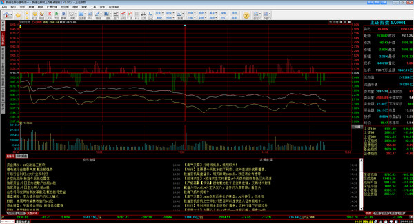 联储证券网上交易卓越版